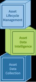 Asset-Management-Graphic
