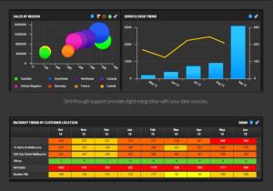 Trend dashboard